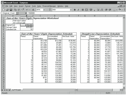 Figure 15-3. The sum-of-the-years'-digits depreciation starter workbook.