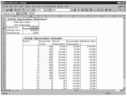 Figure 15-5. The activity depreciation starter workbook.